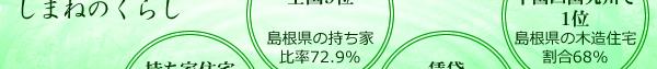 木造住宅率中国四国九州で1位:島根県の木造住宅割合68%