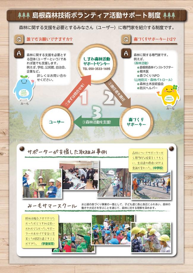 島根県森林技術ボランティア活動サポート制度